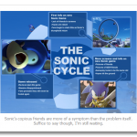 Sonic-Cycle.png